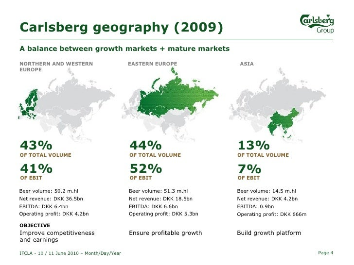 a company analysis of carlsberg brewery bhd Attractive beer-based company in the markets in which we compete   identification, analysis and evaluation, providing a comprehensive overview   ukraine, luen heng f&b sdn bhd, solo as and carlsberg serbia doo.
