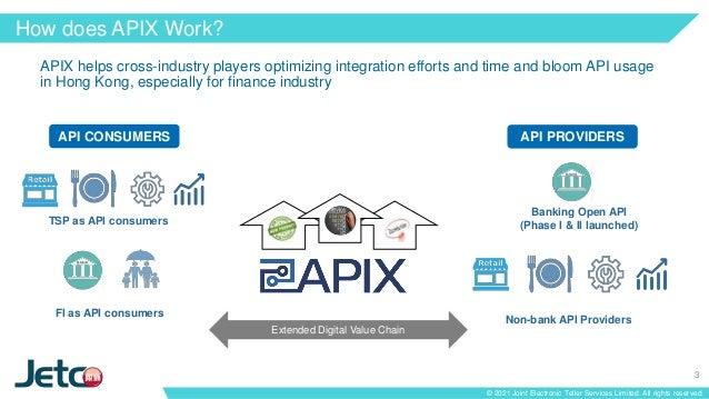 apidays LIVE Hong Kong 2021 - API Ecosystem and Banking Open API Phase III & IV by Carl Seto, JETCO Slide 3