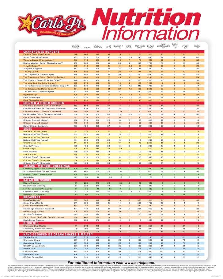 Carl's Jr. Nutritional Information