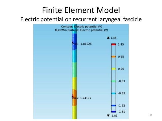 Carlson vagus nerve stimulation finite element model for Finite elemente modell
