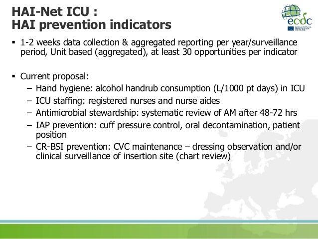 Changes To Hai Net Icu Protocol Carl Suetens Ecdc