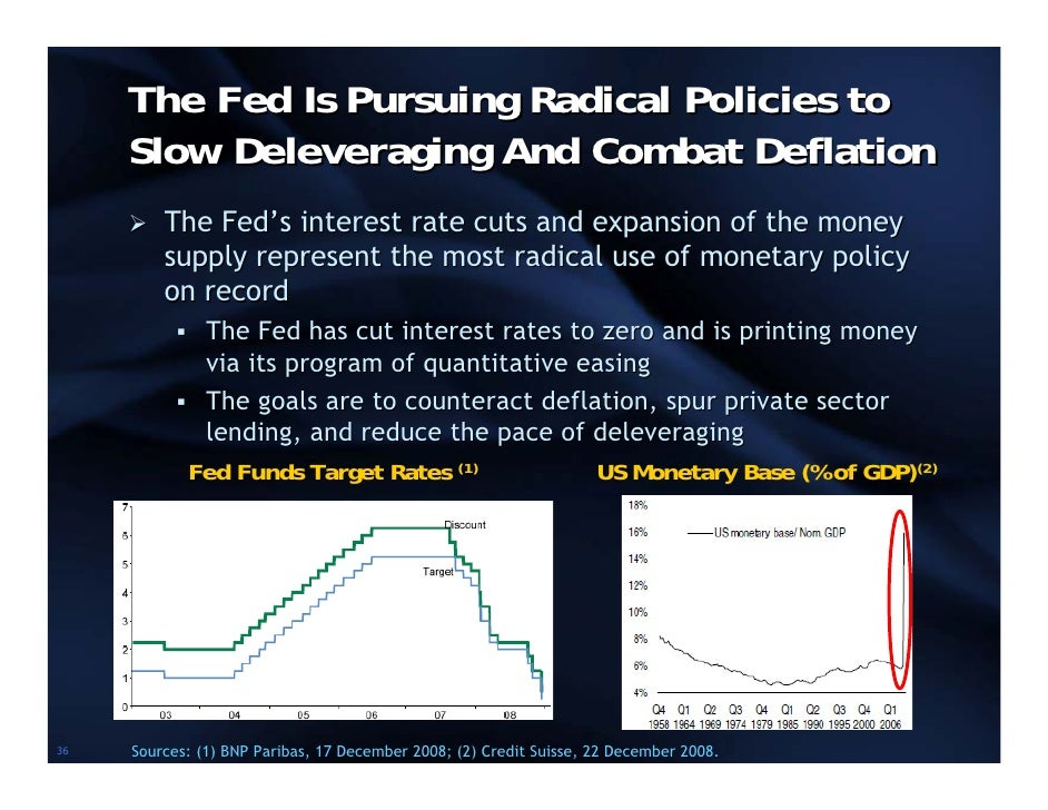 Monetary policy prescription to reduce or eliminate deflation