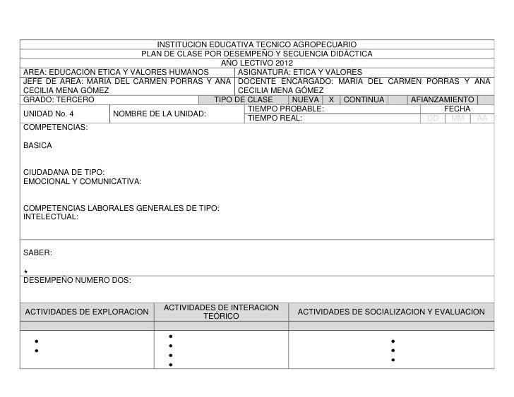INSTITUCION EDUCATIVA TECNICO AGROPECUARIO                          PLAN DE CLASE POR DESEMPEÑO Y SECUENCIA DIDÁCTICA     ...