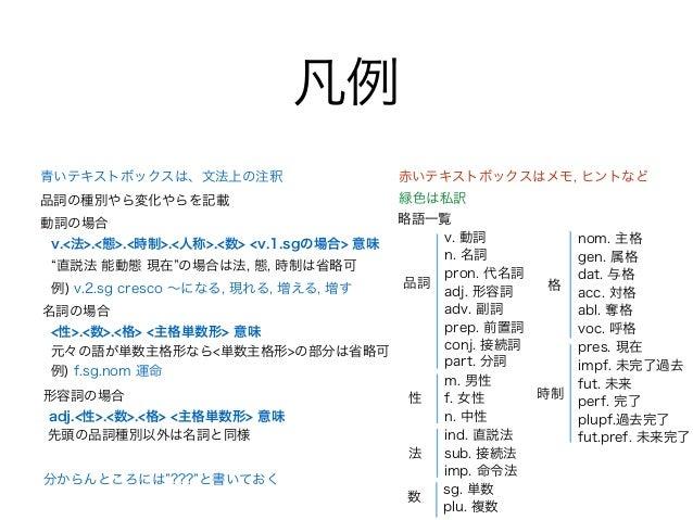 凡例 青いテキストボックスは、文法上の注釈 品詞の種別やら変化やらを記載 動詞の場合 例) v.2.sg cresco ∼になる, 現れる, 増える, 増す 名詞の場合 例) f.sg.nom 運命 v.<法>.<態>.<時制>.<人称>.<数...