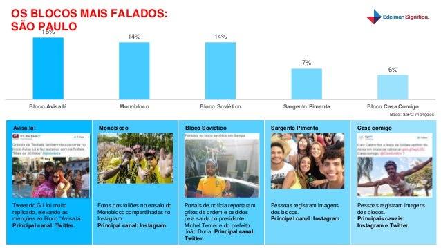 #CarnavalDeRua: Monitoramento de Mídias Digitais Slide 3