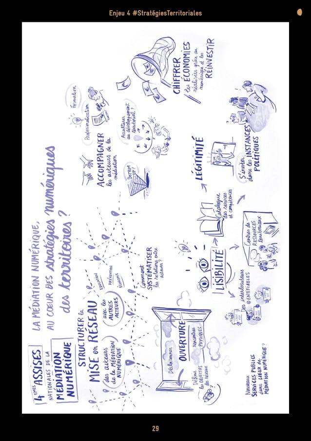 36 Enjeu 5 #Coopérations Défi : Comment coopérer et composer avec la distance? Comment faire collectivement pour accéder ...