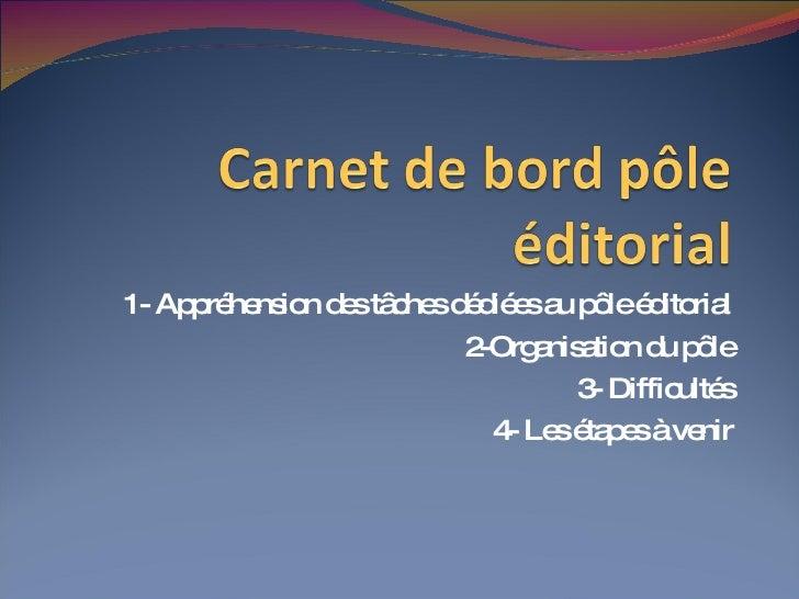 1- Appréhension des tâches dédiées au pôle éditorial 2-Organisation du pôle 3- Difficultés 4- Les étapes à venir