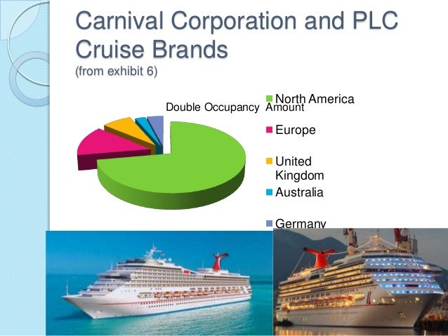 carnival cruise organizational structure Carnival maritime is the marine service unit of the costa group  support to the  27 vessels of costa crociere, aida cruises and costa asia,  the corporate  division is owned by costa crociere spa and is located in hamburg, germany.