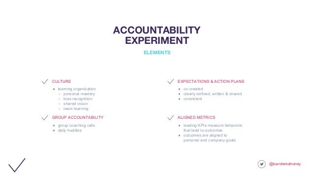 CULTURE GROUP ACCOUNTABILITY ● learning organization ○ personal mastery ○ bias recognition ○ shared vision ○ team learning...