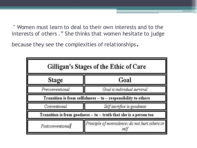 carol gilligan s moral development theory  psychology topic