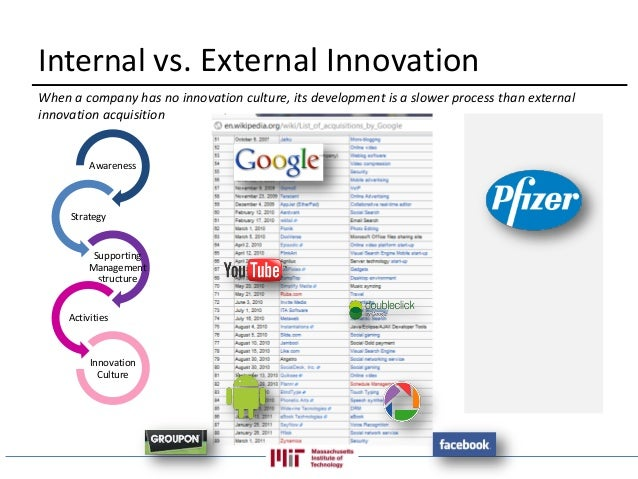 internal and external drivers of innovation Internal and external drivers for quality certification in the service industry: do they have different impacts on success.