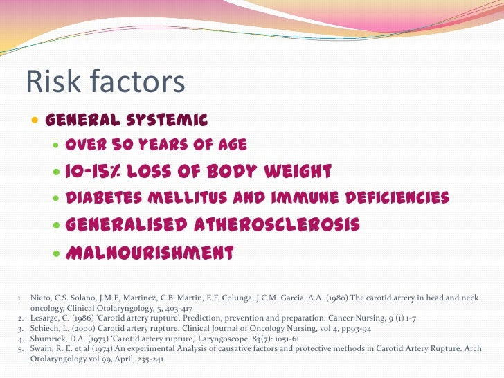 Risk factors    General systemic       Over 50 years of age          10-15% loss of body weight          Diabetes mell...