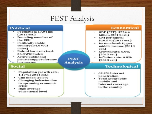 pest analysis furniture Pestel or pestle analysis, also known as pest analysis, is a tool for business analysis of political, economic, social, and technological factors.