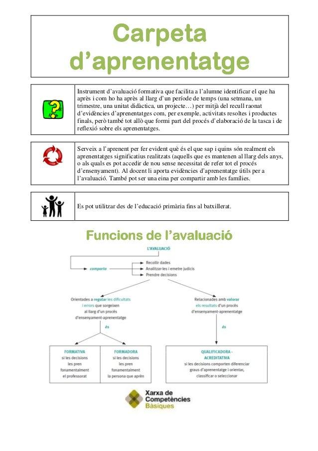 CarpetaCarpetaCarpetaCarpeta d'aprenentatged'aprenentatged'aprenentatged'aprenentatge Instrument d'avaluació formativa que...