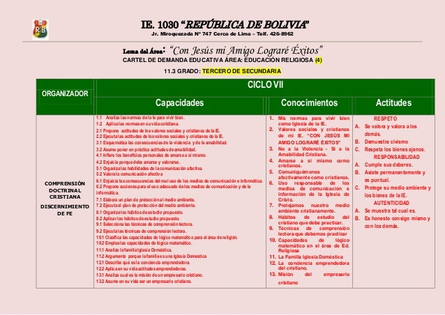 Mi Carpeta Pedaggica Newhairstylesformen2014 Com