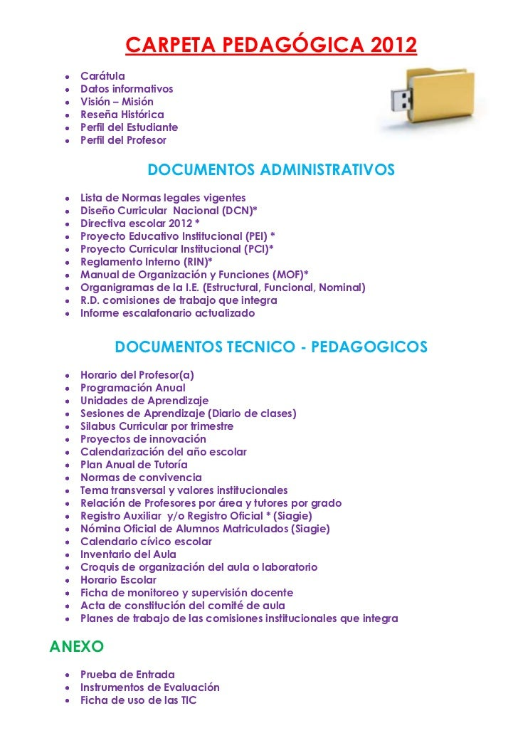 CARPETA PEDAGÓGICA 2012  Carátula  Datos informativos  Visión – Misión  Reseña Histórica  Perfil del Estudiante  Perfil de...