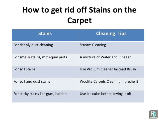 Carpet cleaning tips and care - Tips about carpet cleaning ...