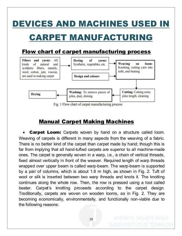 ... California; 19. 19 DEVICES AND MACHINES USED IN CARPET MANUFACTURING ...