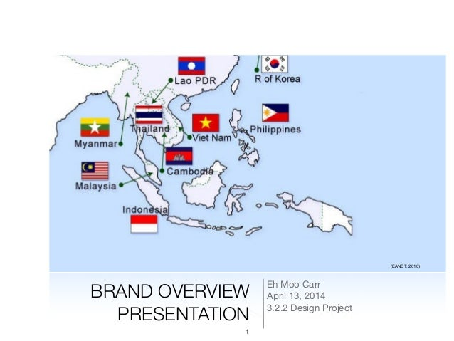 BRAND OVERVIEW PRESENTATION Eh Moo Carr  April 13, 2014  3.2.2 Design Project  (EANET, 2010) 1