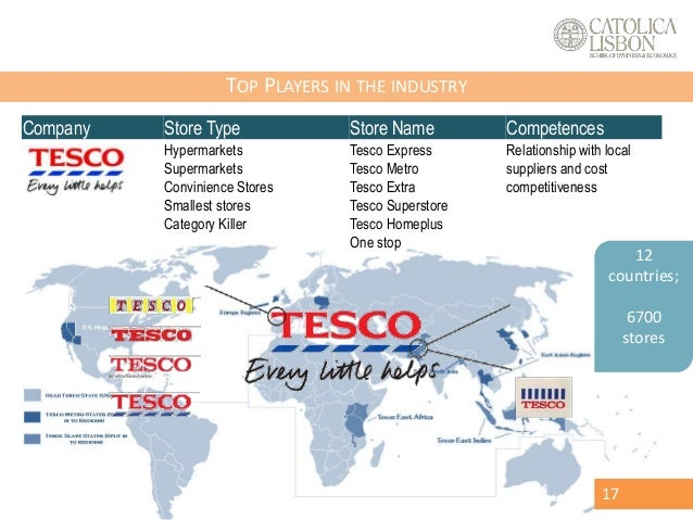 segmentation in tesco Customer segmentation divides a customer base into smaller groups, which receive personalized messages aimed at selling them products based on their preferences.