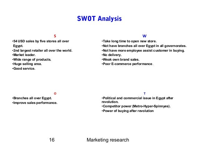 Carrefour swot analysis - Research paper Sample