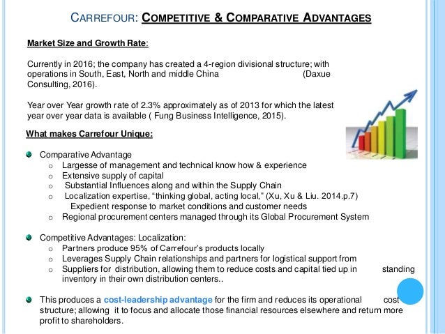carrefour risk management Carrefour's global transformation plan has omnichannel,  simplified structures  mean market-wide brand harmonisation, fewer management layers and a   there is an obvious risk to branded suppliers being delisted as.