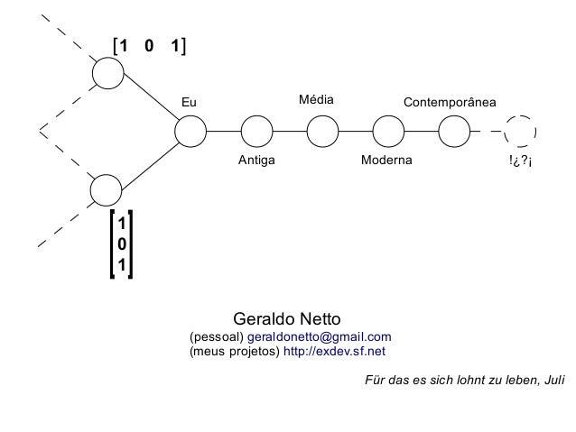 [1 0 1] [ 1 0 1] Eu Antiga Média Moderna Contemporânea !¿?¡ Geraldo Netto (pessoal) geraldonetto@gmail.com (meus projetos)...