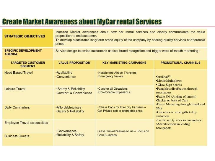 Taxi cab business plan sample