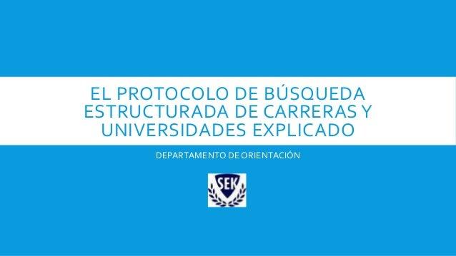 EL PROTOCOLO DE BÚSQUEDA ESTRUCTURADA DE CARRERAS Y UNIVERSIDADES EXPLICADO DEPARTAMENTO DE ORIENTACIÓN
