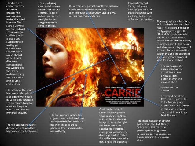 carrie analysis