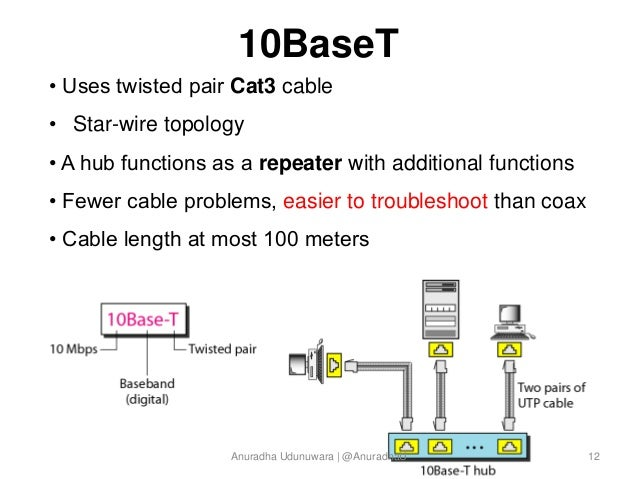 Carrier Ethernet What and Why – 10base T Wiring Diagram