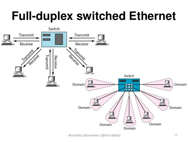 Carrier Ethernet What And Why