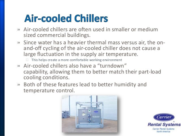 Air And Water Chiller What You Need To Know