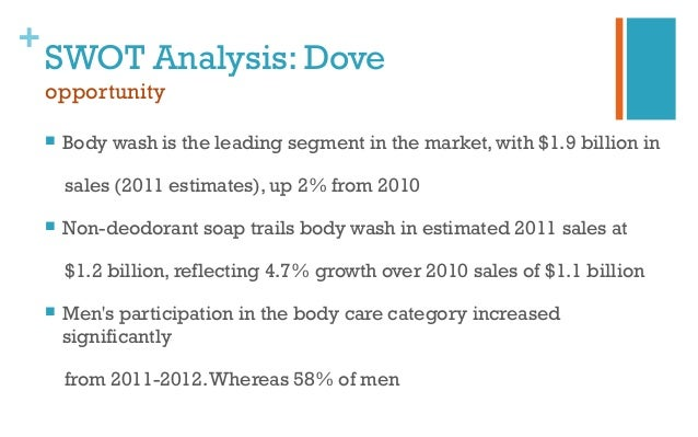 dove men care swot Segmentation, targeting and positioning dove falls under the umbrella of hul and offers an assortment of personal care productsit offers 23 body washes,.