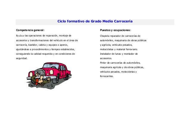 Ciclo formativo de Grado Medio CarroceríaCompetencia general: Puestos y ocupaciones:Realizar las operaciones de reparación...