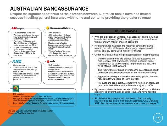 Insurance Anz Bank