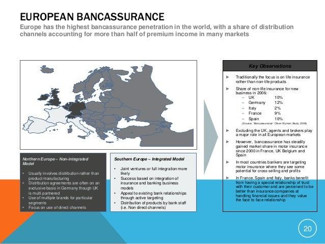 Australian car insurance industry 12