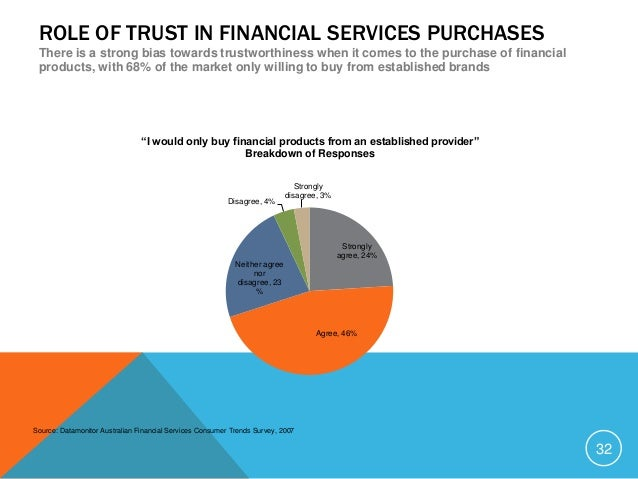 LIKELIHOOD TO SWITCH BY PROVIDER Brands with high trust levels and/or strong regional footprints (APIA, RACQ, NRMA, RACV) ...