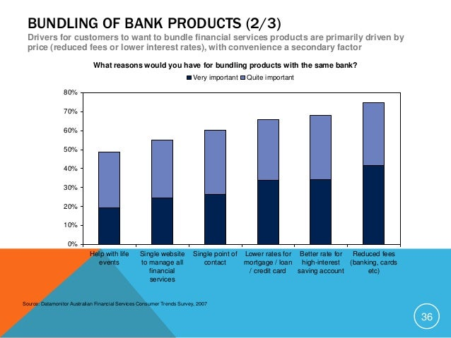 BUNDLING OF BANK PRODUCTS (3/3) Bundled products have been shown to provide a reason to switch to and a disincentive to sw...