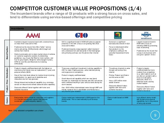 COMPETITOR CUSTOMER VALUE PROPOSITIONS (2/4) The mid-tier players use a mixture of direct and indirect distribution, but h...