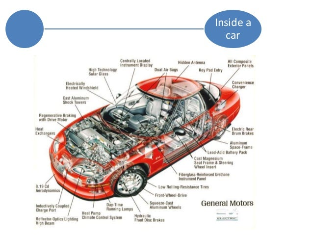 cars and their parts