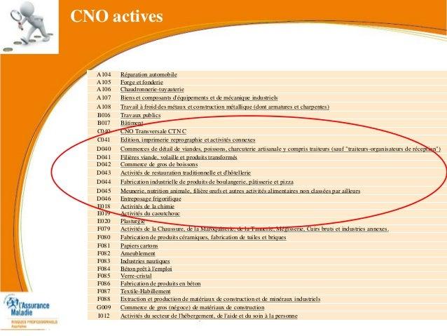 CNO actives A104 Réparation automobile A105 Forge et fonderie A106 Chaudronnerie-tuyauterie A107 Biens et composants d'équ...