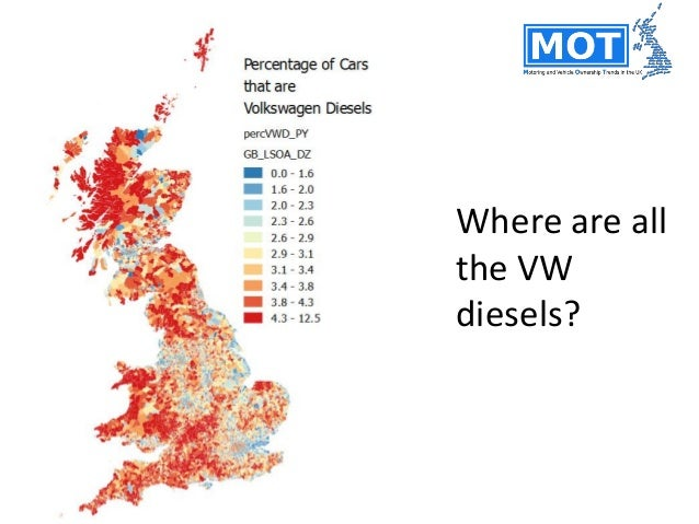 Relative consumption from gas, electricity and car use