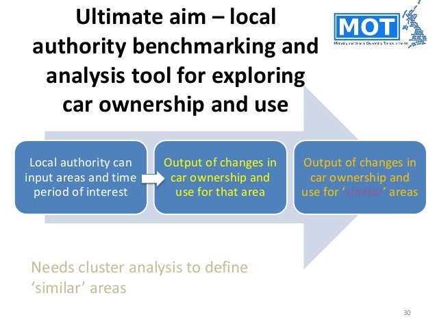 """Tier 1 clusters mapped """"Quick and dirty validation"""" Does it look sensible?"""