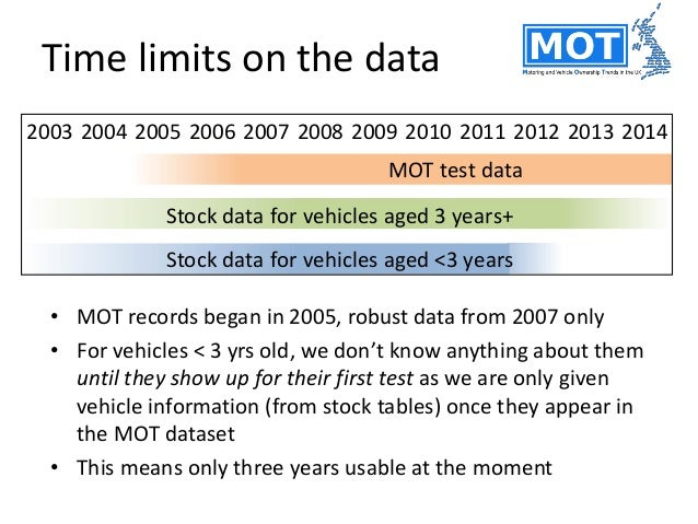 Other issues • No usage data for vehicles less than 3 years old – interpolate mileage evenly over first 3 yrs? • No inform...