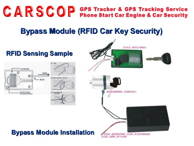Carscop car sharing remote authorized car control system