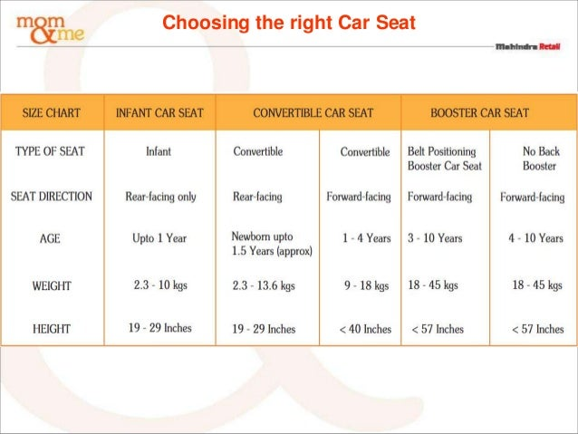 How to choose a car