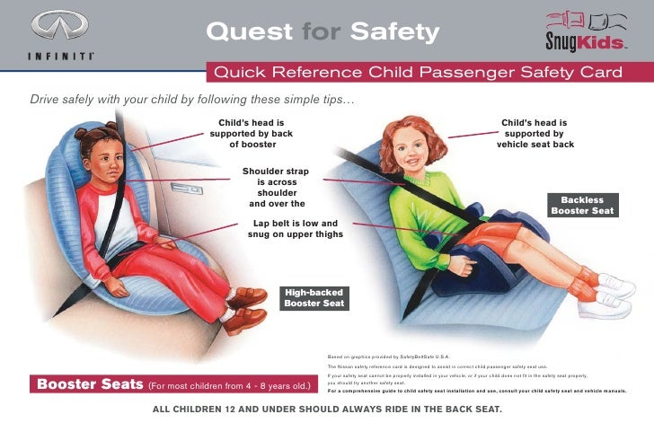Quest for Safety                                      Quick Reference Child Passenger Safety Card Drive safely with your c...
