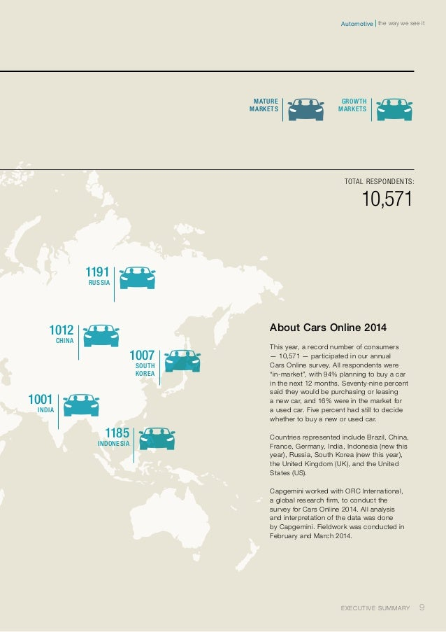 Cars Online Report 2014: Generation Connected